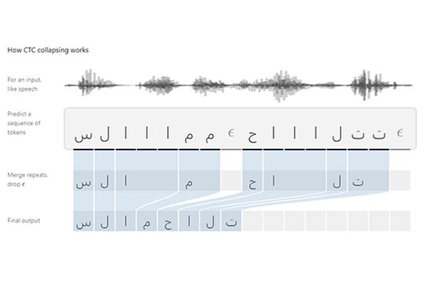 speech_to_text_process