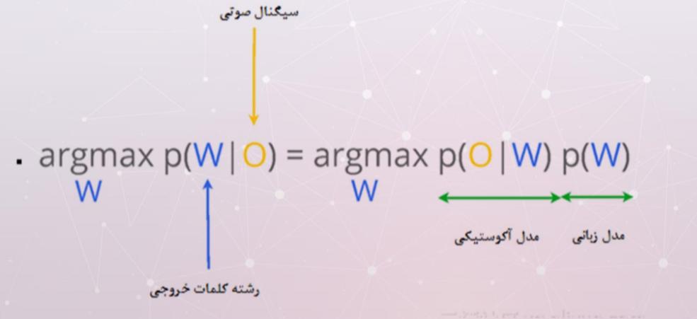 فرمول احتمال شرطی برای تبدیل گفتار به نوشتار